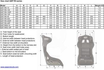 QSP FIA homologated racing seat RX-10 Westcoast motorsport